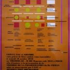 Tableau de la consommation post-bourgeoise 32,5x43